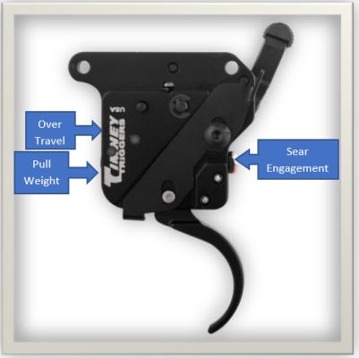Remington 700 Adjustment Guide